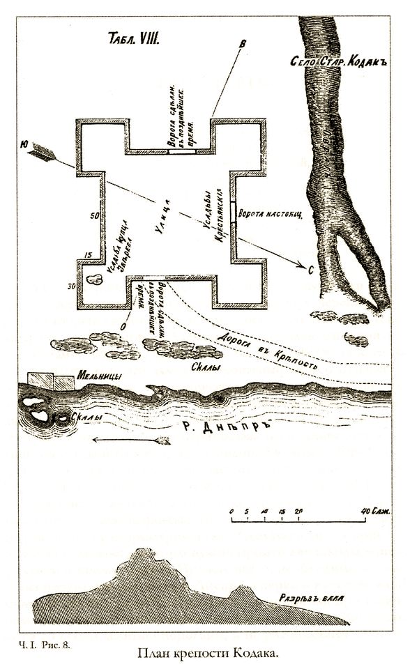 План фортеці Кодака