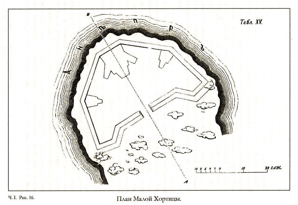 План Малої Хортиці