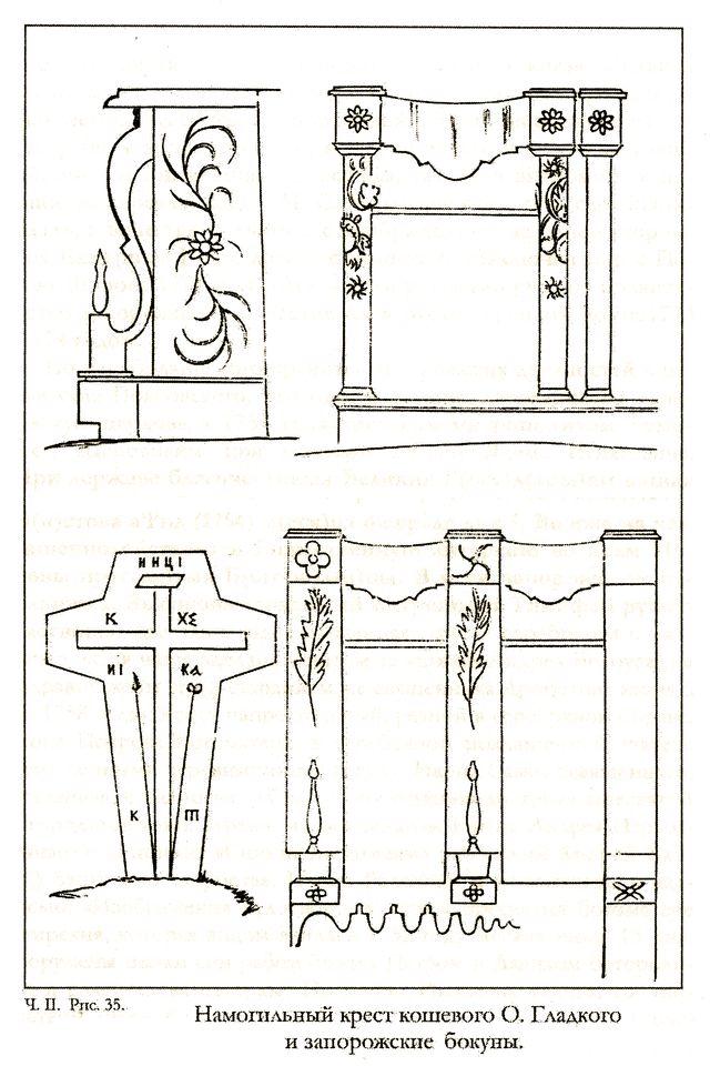 Хрест кошового Осипа Гладкого й запорозькі бокуни