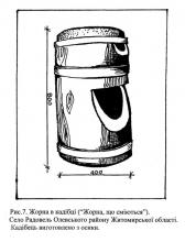 Рис 7. Жорна в кадібці