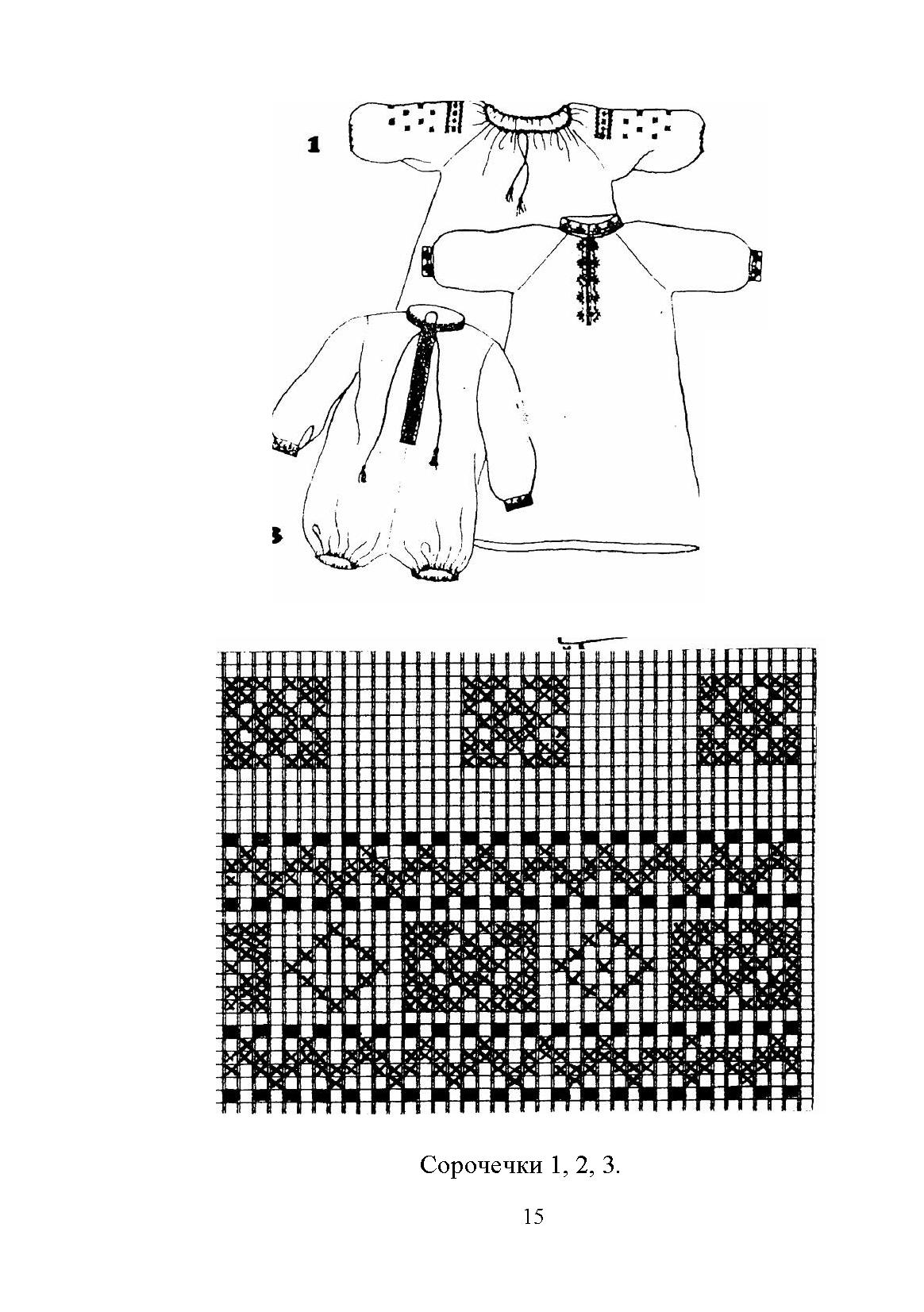 Сорочечки для немовлят