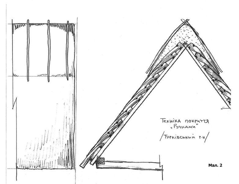 Мал.2. Покриття ручками