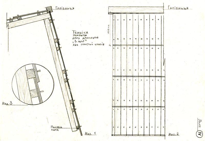 Лист 4. Покриття даху драницею в щир