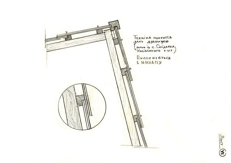Лист 6. Покриття даху драницею