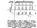 Іл.88. СТРУНКА